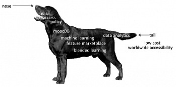 blackdog.png: 666x328, 61k (September 14, 2013, at 11:04 PM)