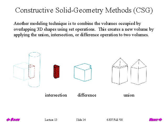 Constructive Solid Geometry Methods Csg