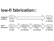 fabrickation-interactive-lasercutting