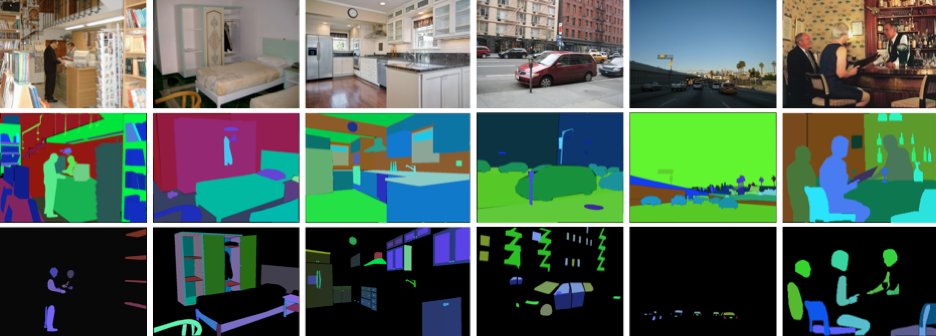 http://groups.csail.mit.edu/vision/datasets/ADE20K/assets/images/examples.png