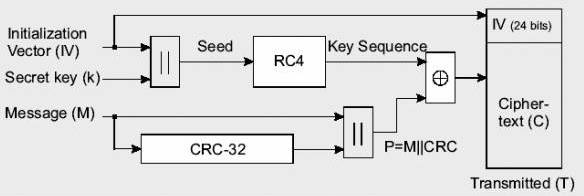 shamir secret sharing algorithm steps